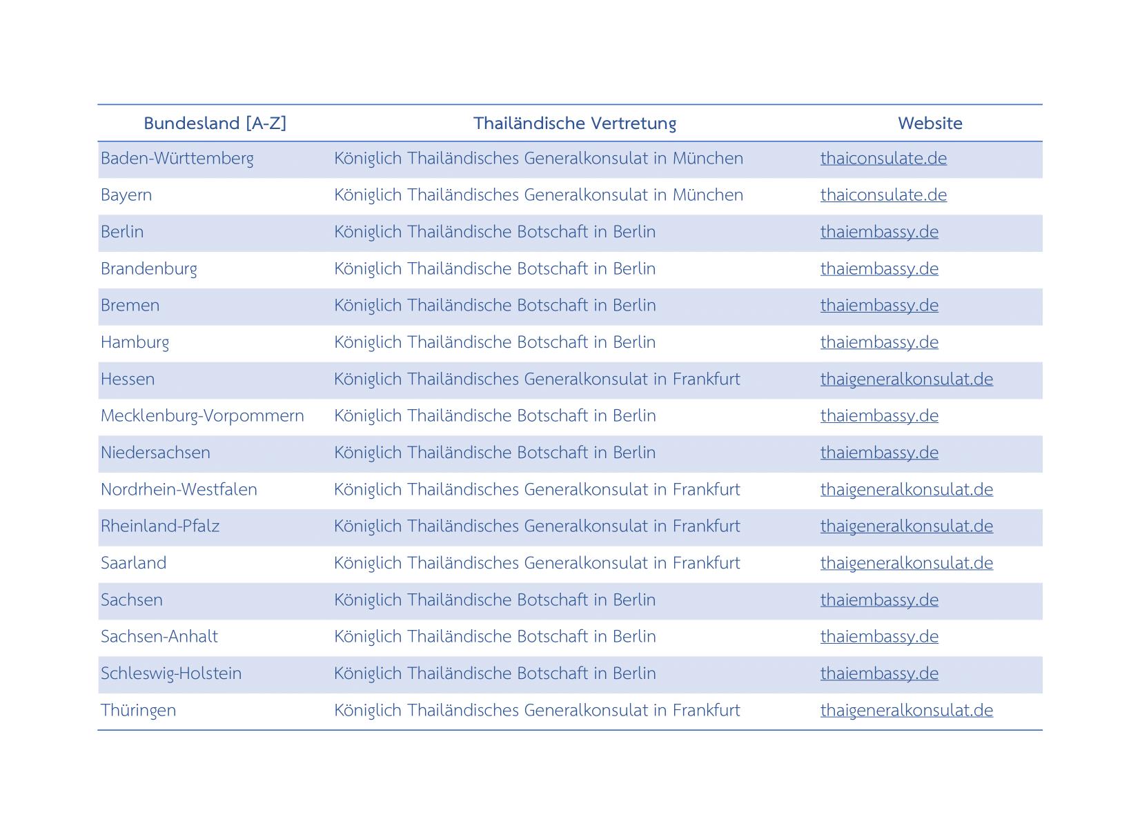 Liste der thailändischen Ämter in Deutschland